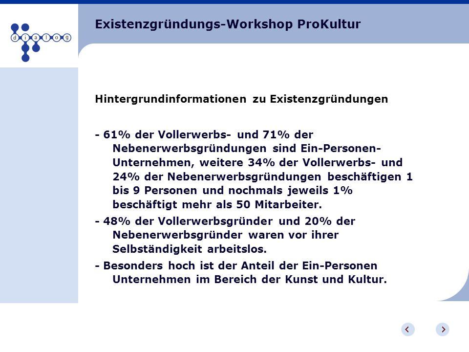 Existenzgründungs-Workshop ProKultur Hintergrundinformationen zu Existenzgründungen - 61% der Vollerwerbs- und 71% der Nebenerwerbsgründungen sind Ein