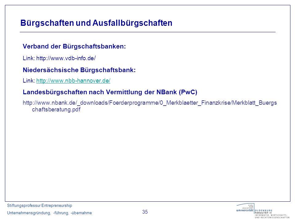 Stiftungsprofessur Entrepreneurship Unternehmensgründung, -führung, -übernahme 35 Verband der Bürgschaftsbanken: Link: http://www.vdb-info.de / Nieder