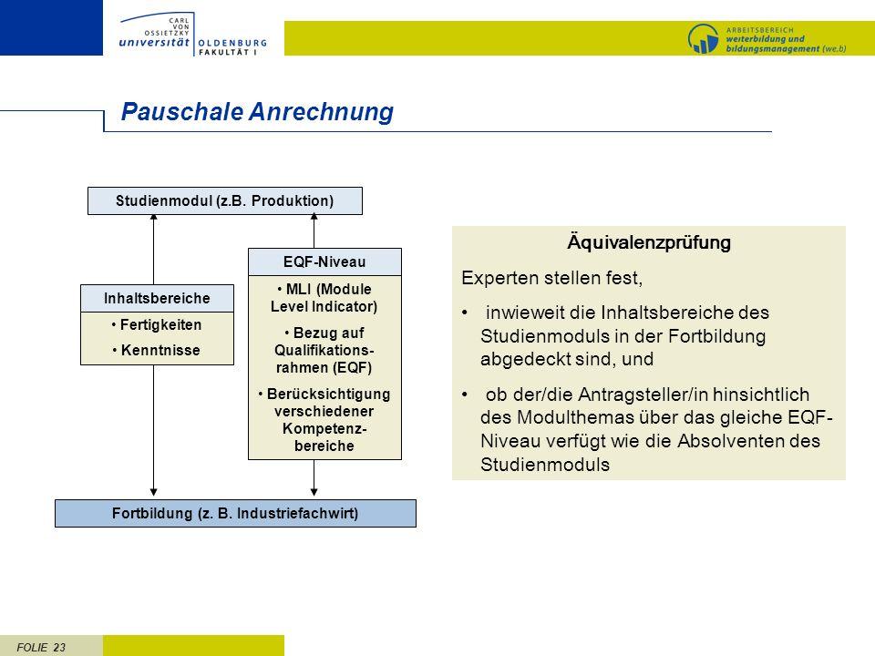 FOLIE 23 Pauschale Anrechnung Fortbildung (z. B. Industriefachwirt) Studienmodul (z.B. Produktion) Äquivalenzprüfung Experten stellen fest, inwieweit