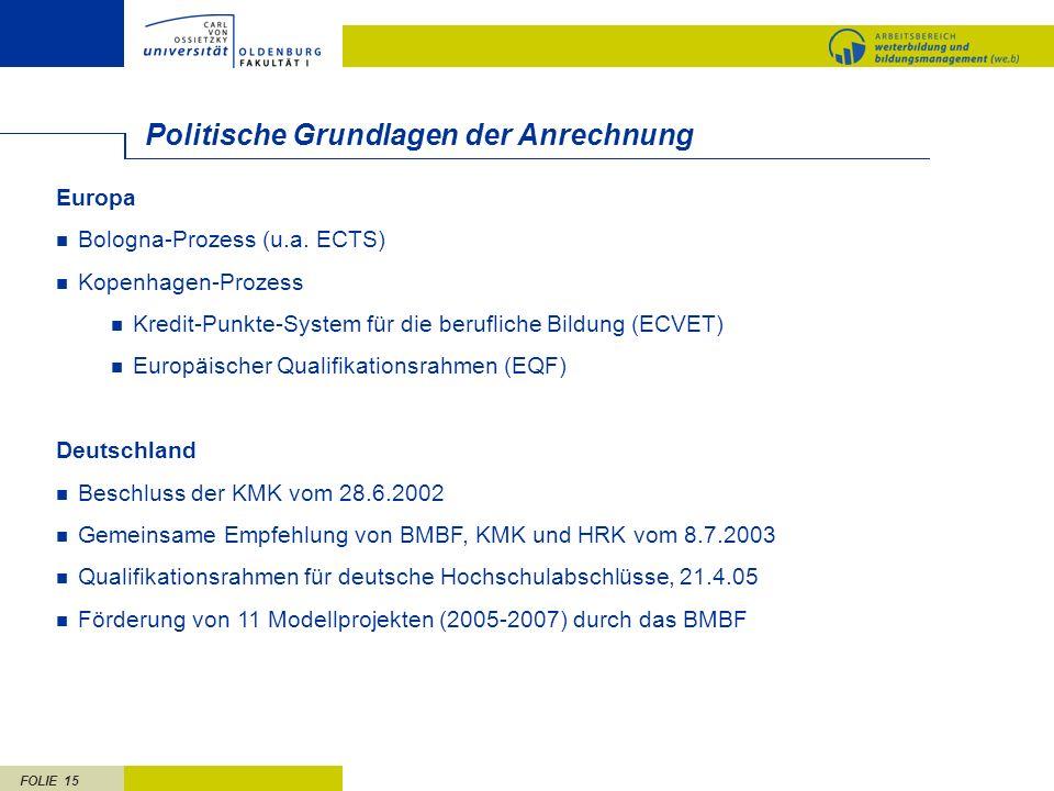 FOLIE 15 Politische Grundlagen der Anrechnung Europa Bologna-Prozess (u.a. ECTS) Kopenhagen-Prozess Kredit-Punkte-System für die berufliche Bildung (E