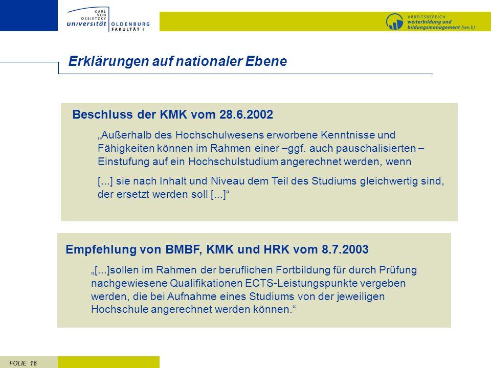 FOLIE 16 Beschluss der KMK vom 28.6.2002 Außerhalb des Hochschulwesens erworbene Kenntnisse und Fähigkeiten können im Rahmen einer –ggf. auch pauschal