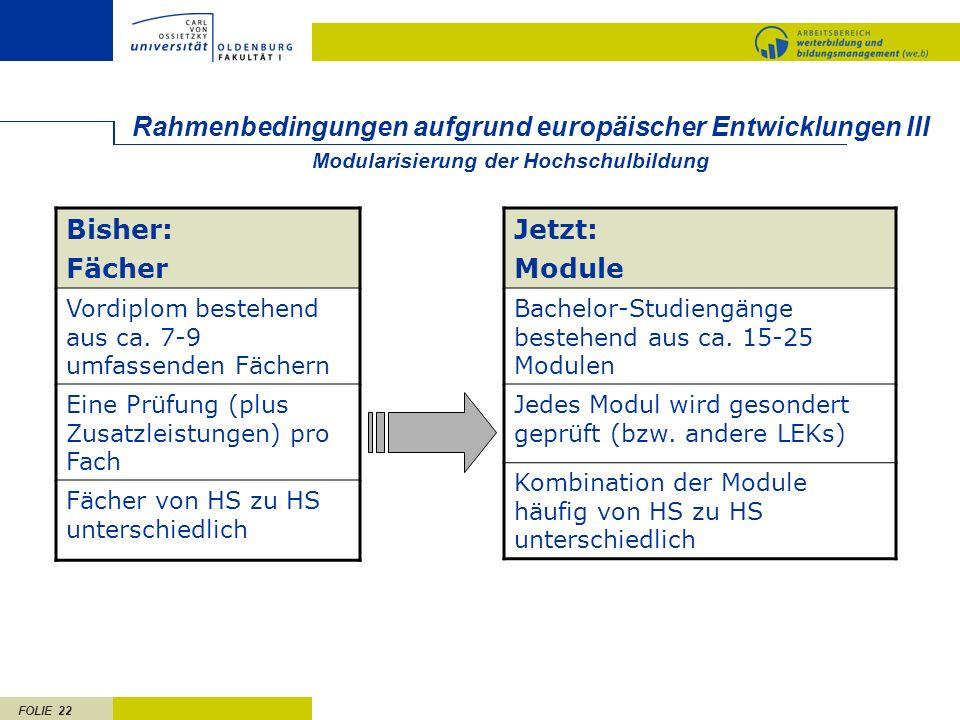 FOLIE 22 Rahmenbedingungen aufgrund europäischer Entwicklungen III Bisher: Fächer Vordiplom bestehend aus ca. 7-9 umfassenden Fächern Eine Prüfung (pl