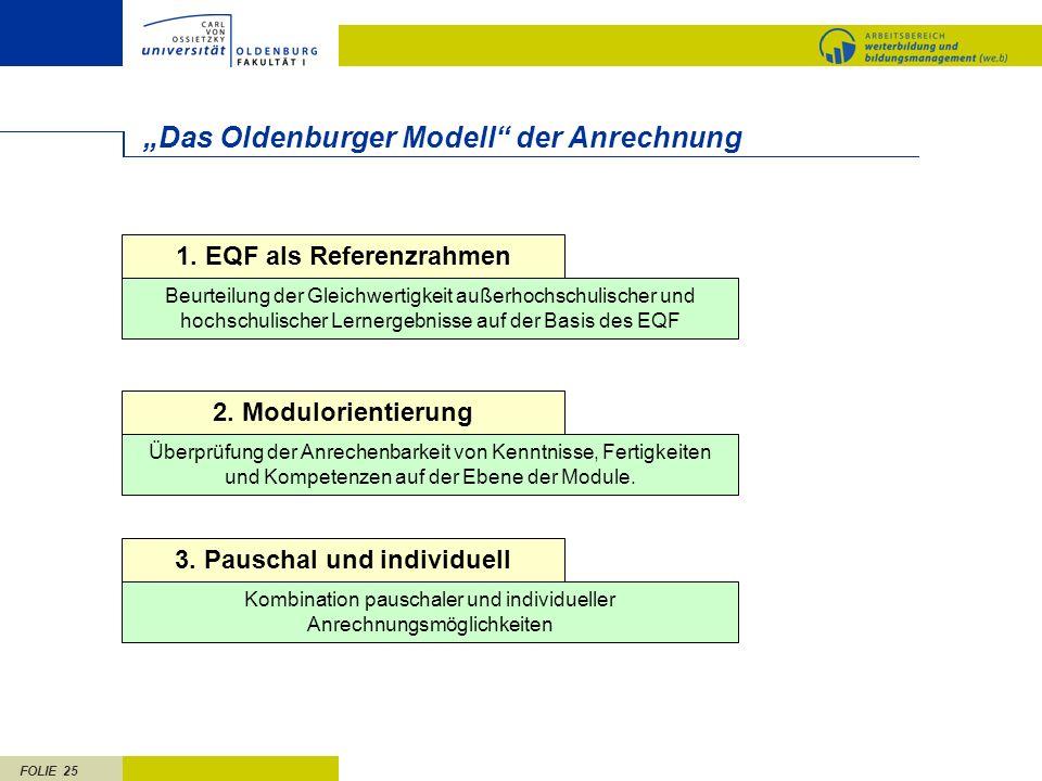 FOLIE 25 Das Oldenburger Modell der Anrechnung 2. Modulorientierung Überprüfung der Anrechenbarkeit von Kenntnisse, Fertigkeiten und Kompetenzen auf d