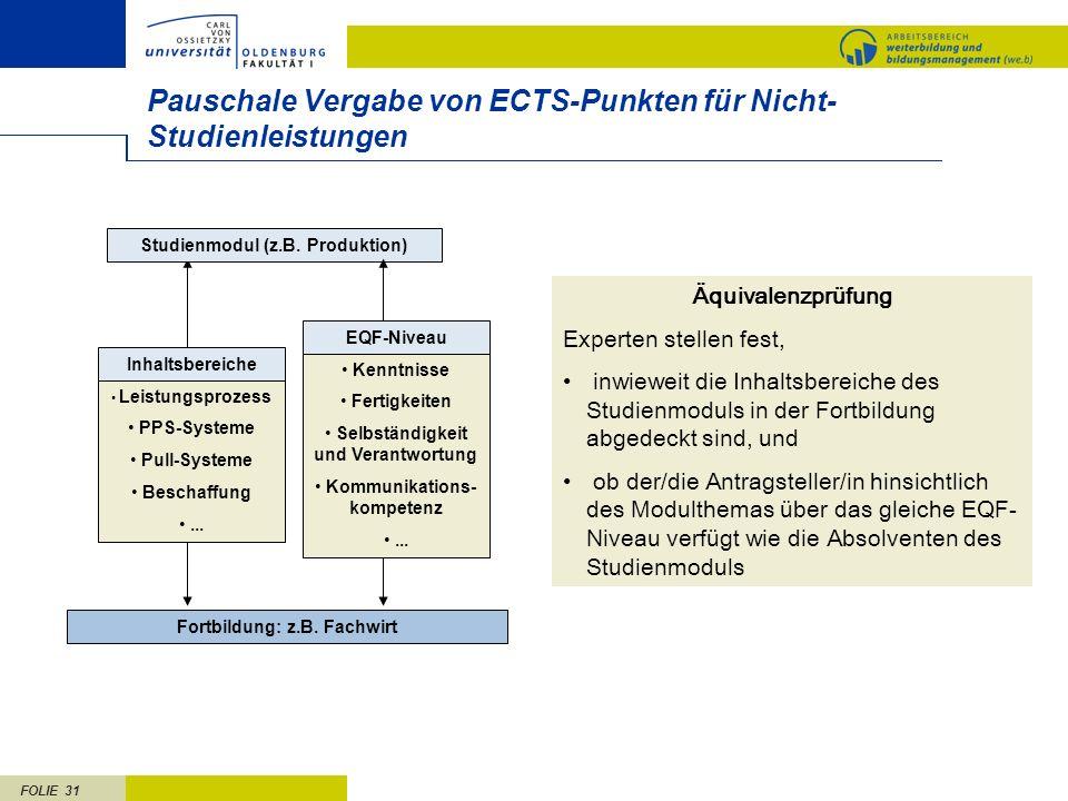 FOLIE 31 Pauschale Vergabe von ECTS-Punkten für Nicht- Studienleistungen Fortbildung: z.B. Fachwirt Studienmodul (z.B. Produktion) Äquivalenzprüfung E