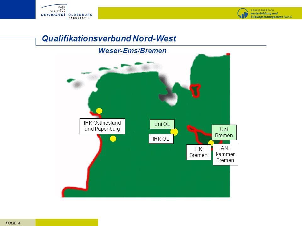 FOLIE 4 Weser-Ems/Bremen Qualifikationsverbund Nord-West IHK Ostfriesland und Papenburg IHK OL HK Bremen Uni Bremen Uni OL AN- kammer Bremen
