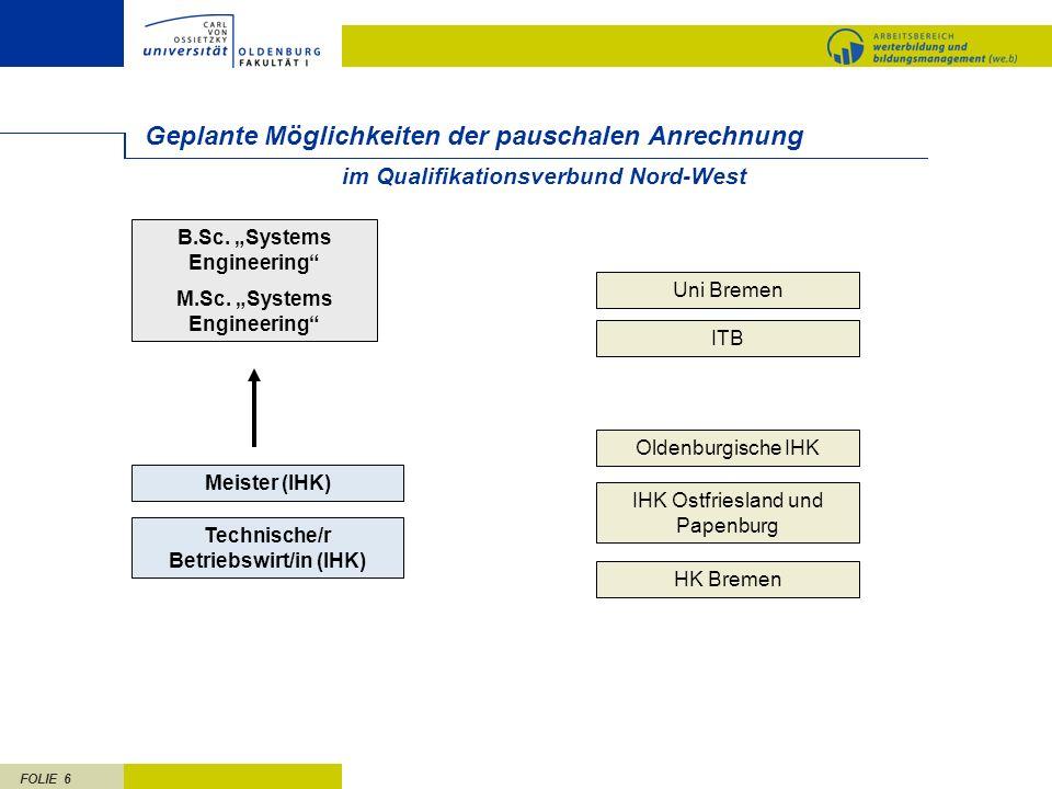 FOLIE 6 Geplante Möglichkeiten der pauschalen Anrechnung Uni Bremen im Qualifikationsverbund Nord-West Meister (IHK) B.Sc. Systems Engineering M.Sc. S