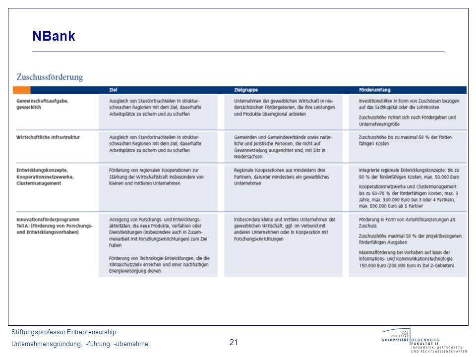 Stiftungsprofessur Entrepreneurship Unternehmensgründung, -führung, -übernahme 21 NBank
