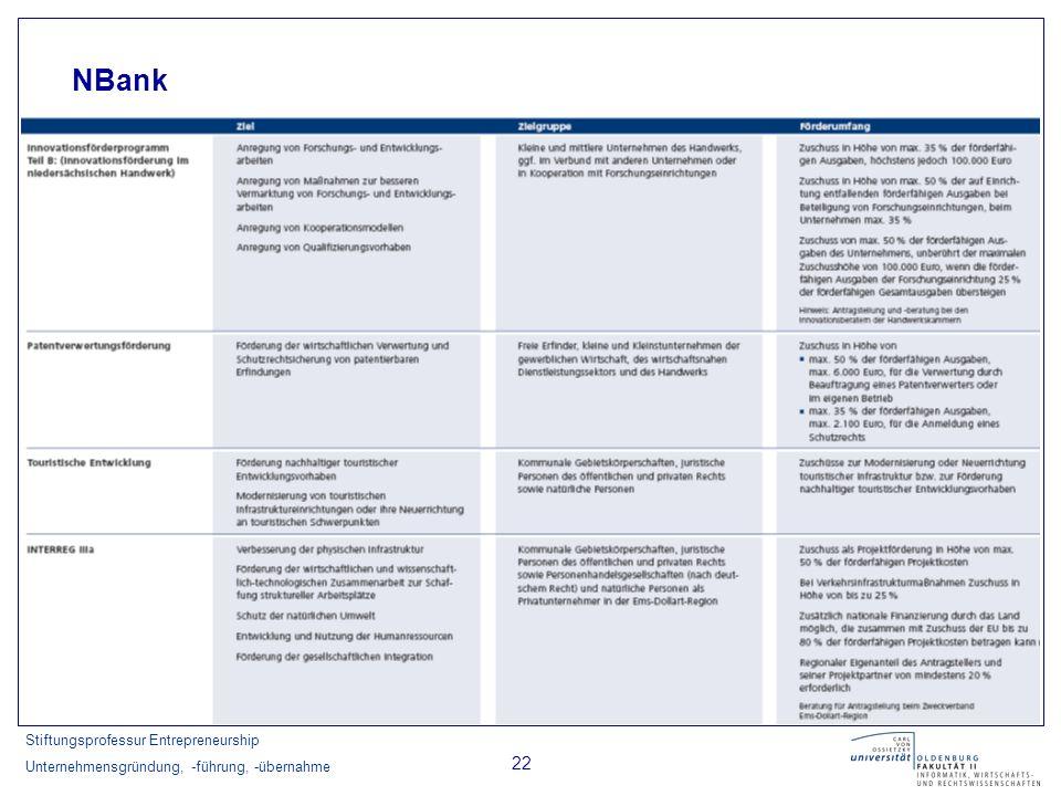 Stiftungsprofessur Entrepreneurship Unternehmensgründung, -führung, -übernahme 22 NBank