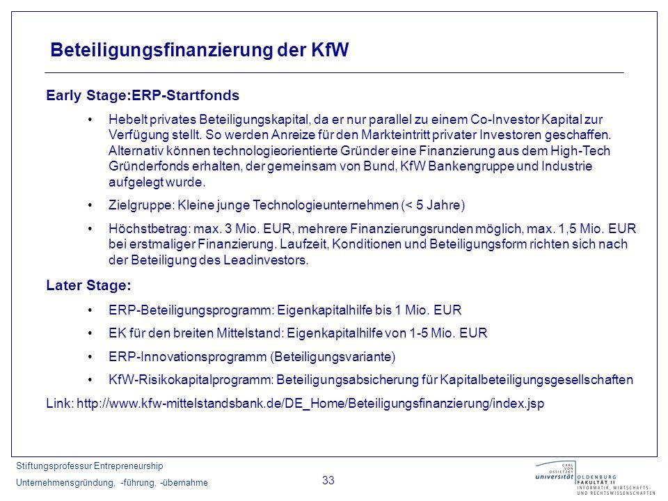 Stiftungsprofessur Entrepreneurship Unternehmensgründung, -führung, -übernahme 33 Beteiligungsfinanzierung der KfW Early Stage:ERP-Startfonds Hebelt p