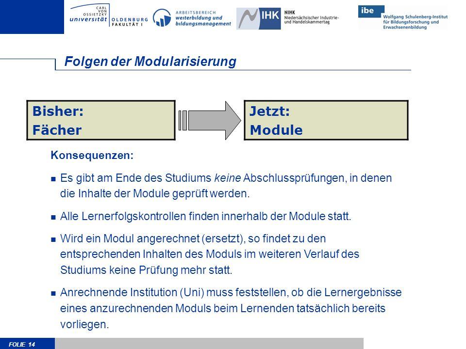 FOLIE 14 Folgen der Modularisierung Bisher: Fächer Jetzt: Module Konsequenzen: Es gibt am Ende des Studiums keine Abschlussprüfungen, in denen die Inhalte der Module geprüft werden.