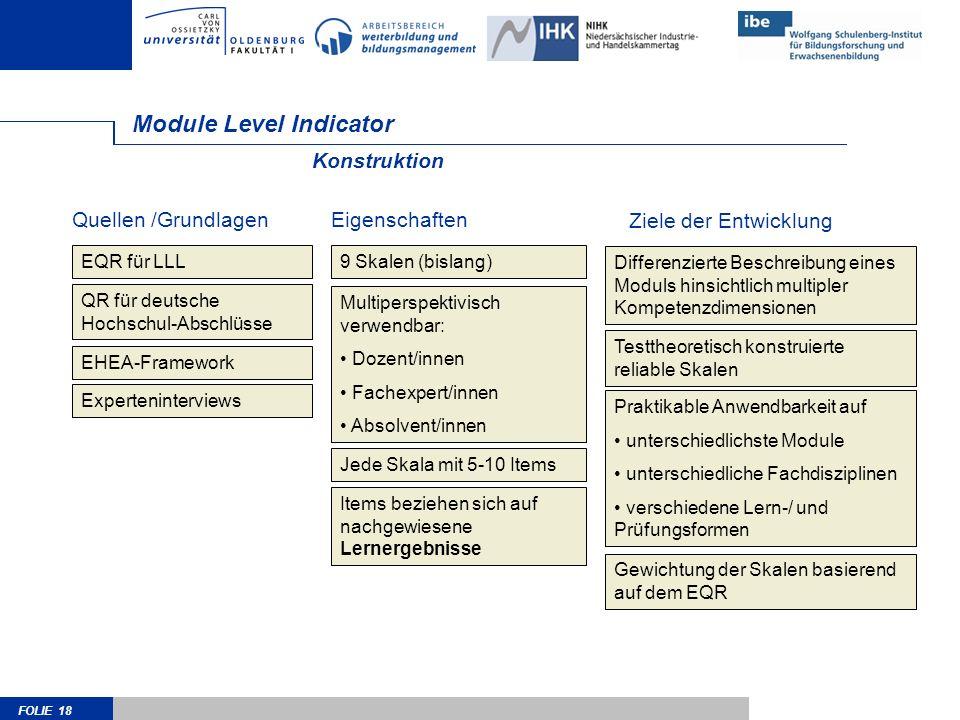 FOLIE 18 Module Level Indicator Konstruktion EQR für LLL QR für deutsche Hochschul-Abschlüsse EHEA-Framework Differenzierte Beschreibung eines Moduls hinsichtlich multipler Kompetenzdimensionen Experteninterviews Testtheoretisch konstruierte reliable Skalen Praktikable Anwendbarkeit auf unterschiedlichste Module unterschiedliche Fachdisziplinen verschiedene Lern-/ und Prüfungsformen Gewichtung der Skalen basierend auf dem EQR Quellen /GrundlagenEigenschaften Ziele der Entwicklung 9 Skalen (bislang) Multiperspektivisch verwendbar: Dozent/innen Fachexpert/innen Absolvent/innen Jede Skala mit 5-10 Items Items beziehen sich auf nachgewiesene Lernergebnisse