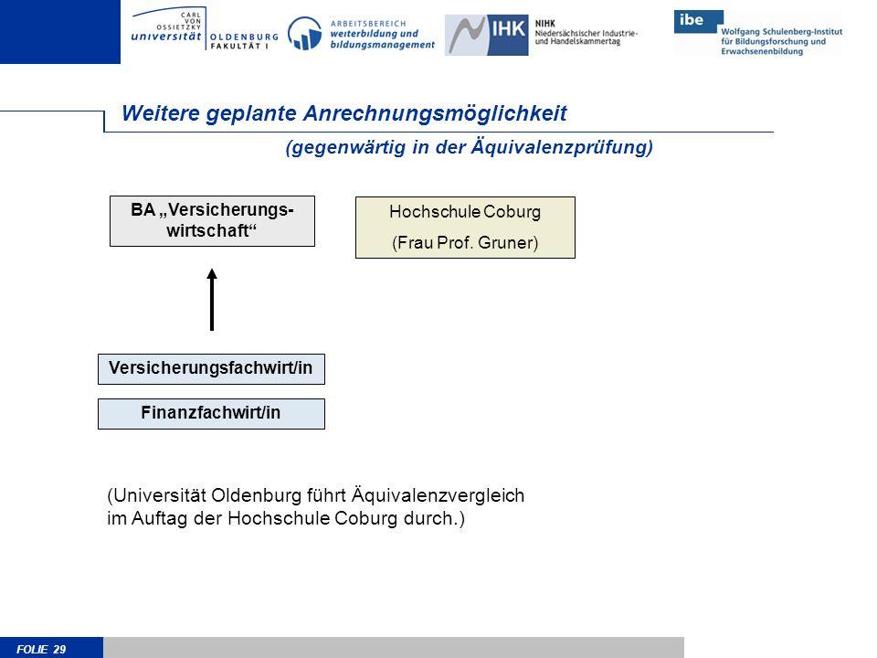 FOLIE 29 Weitere geplante Anrechnungsmöglichkeit Hochschule Coburg (Frau Prof.