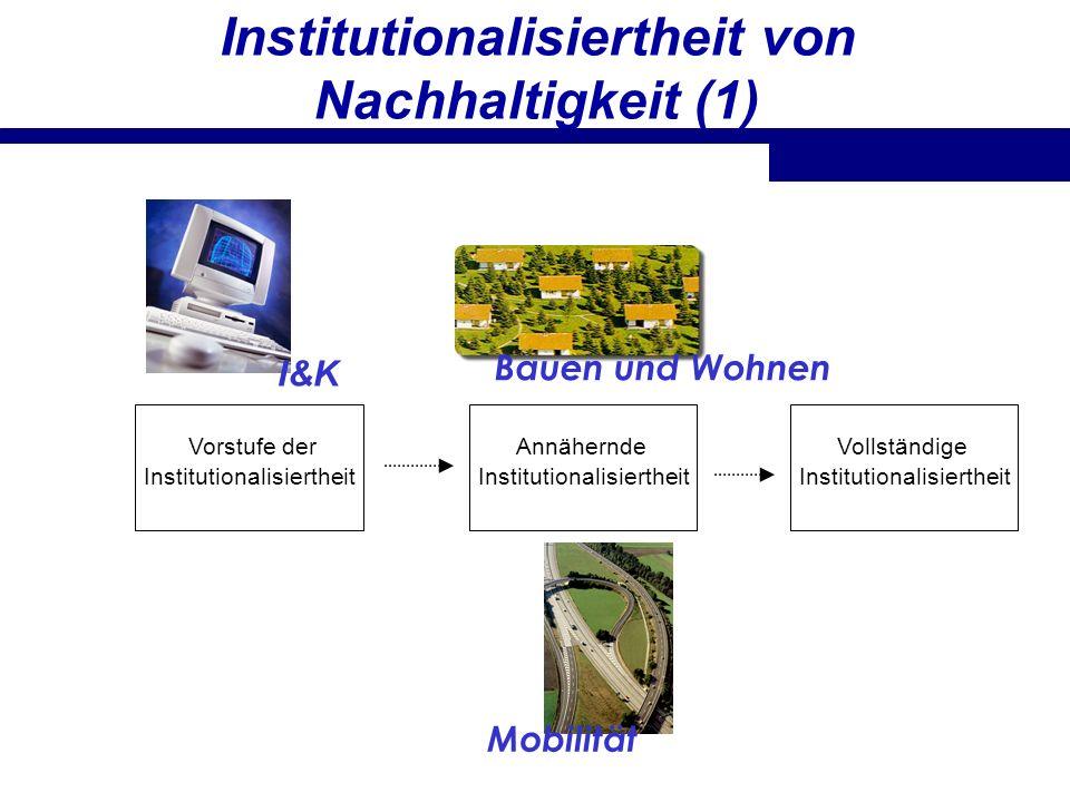 Institutionalisiertheit von Nachhaltigkeit (1) Vorstufe der Institutionalisiertheit Annähernde Institutionalisiertheit Vollständige Institutionalisier