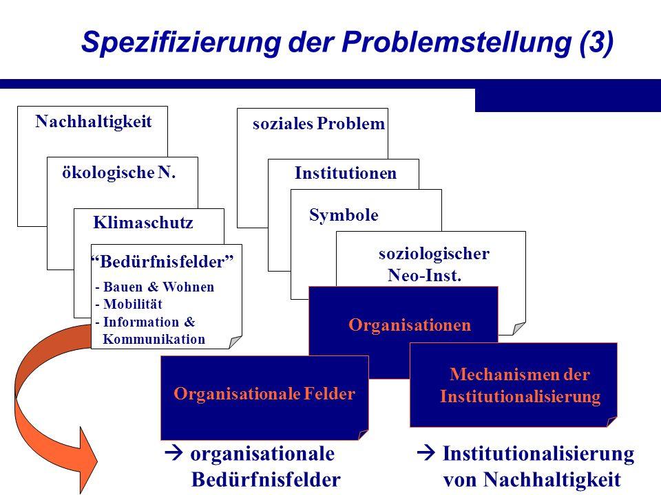 Spezifizierung der Problemstellung (3) Nachhaltigkeit ökologische N. Klimaschutz Bedürfnisfelder soziales Problem Institutionen - Bauen & Wohnen - Mob