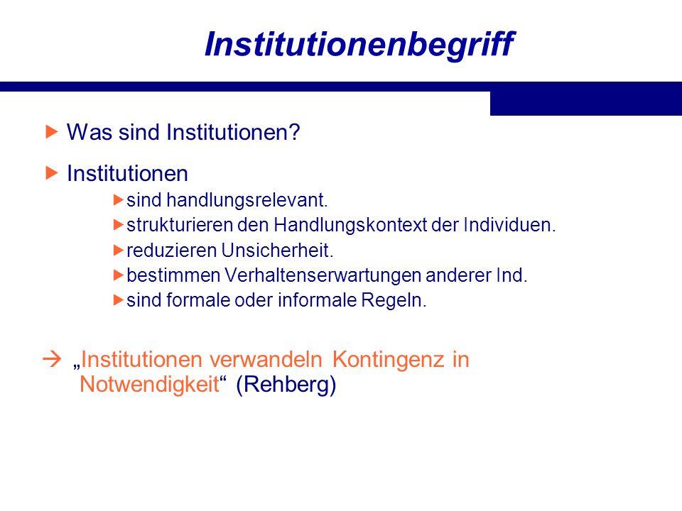 Institutionenbegriff Was sind Institutionen? Institutionen sind handlungsrelevant. strukturieren den Handlungskontext der Individuen. reduzieren Unsic