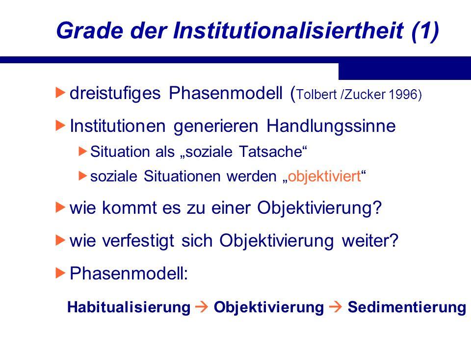 Grade der Institutionalisiertheit (1) dreistufiges Phasenmodell ( Tolbert /Zucker 1996) Institutionen generieren Handlungssinne Situation als soziale