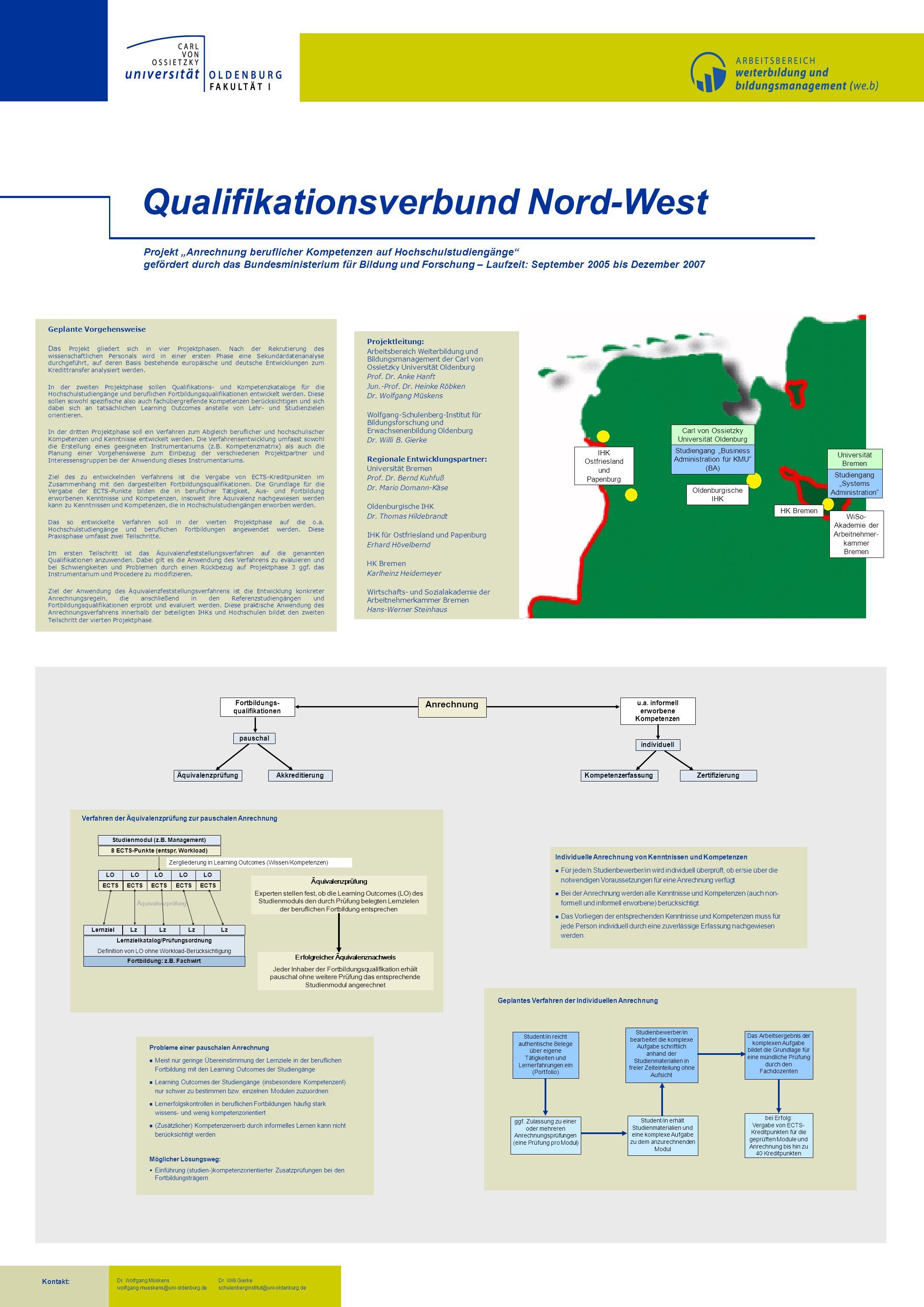 Qualifikationsverbund Nord-West Projektleitung: Arbeitsbereich Weiterbildung und Bildungsmanagement der Carl von Ossietzky Universität Oldenburg Prof.