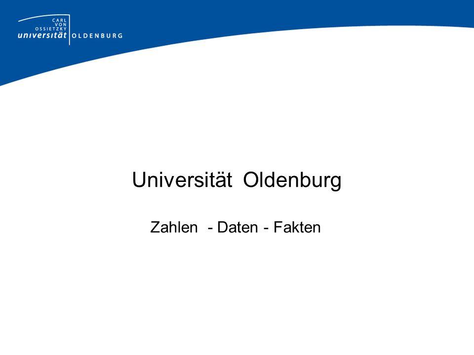 Universität Oldenburg Zahlen - Daten - Fakten