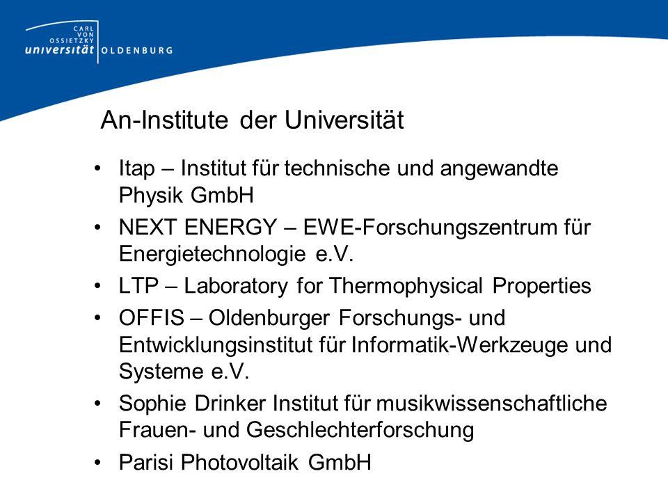 An-Institute der Universität Itap – Institut für technische und angewandte Physik GmbH NEXT ENERGY – EWE-Forschungszentrum für Energietechnologie e.V.