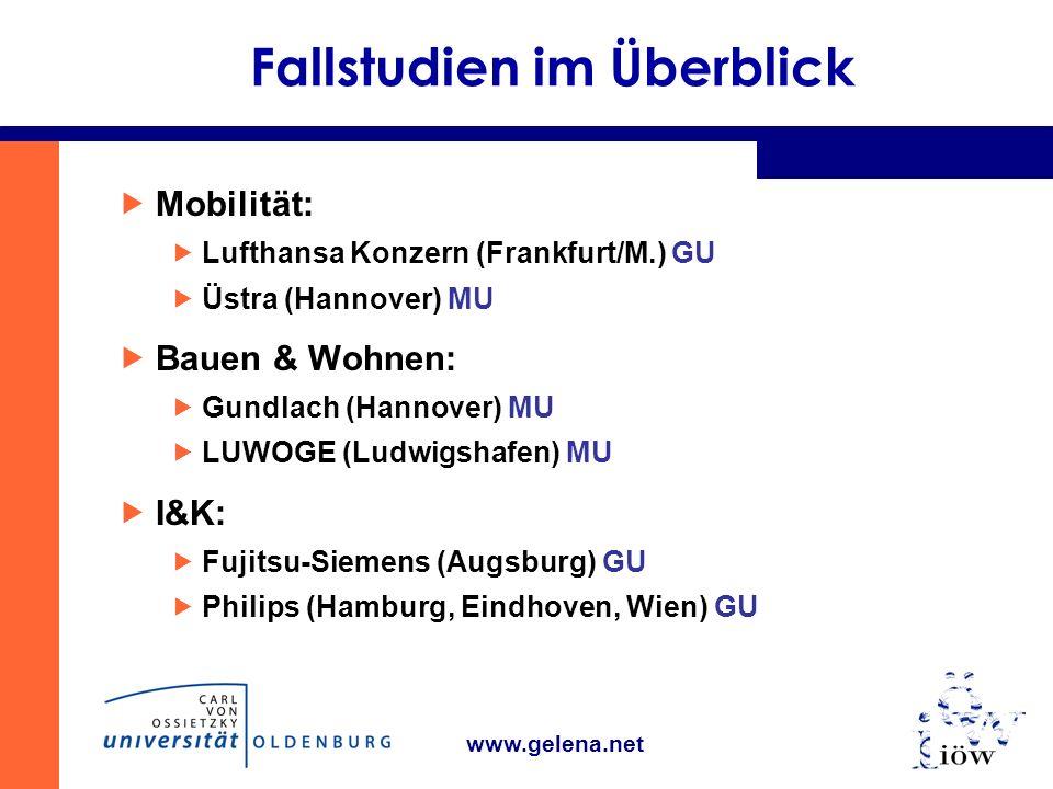 www.gelena.net Fallstudien im Überblick Mobilität: Lufthansa Konzern (Frankfurt/M.) GU Üstra (Hannover) MU Bauen & Wohnen: Gundlach (Hannover) MU LUWOGE (Ludwigshafen) MU I&K: Fujitsu-Siemens (Augsburg) GU Philips (Hamburg, Eindhoven, Wien) GU