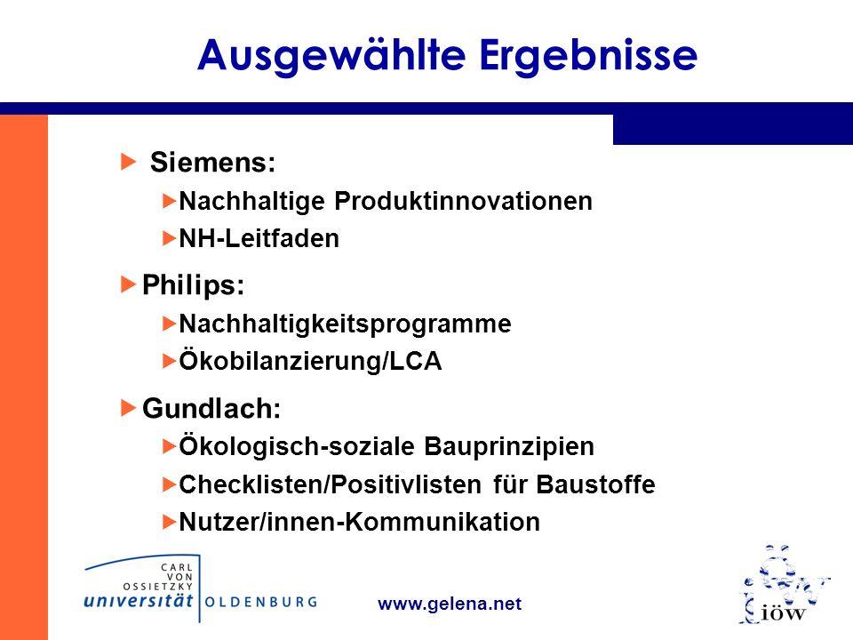 www.gelena.net Ausgewählte Ergebnisse Siemens: Nachhaltige Produktinnovationen NH-Leitfaden Philips: Nachhaltigkeitsprogramme Ökobilanzierung/LCA Gundlach: Ökologisch-soziale Bauprinzipien Checklisten/Positivlisten für Baustoffe Nutzer/innen-Kommunikation