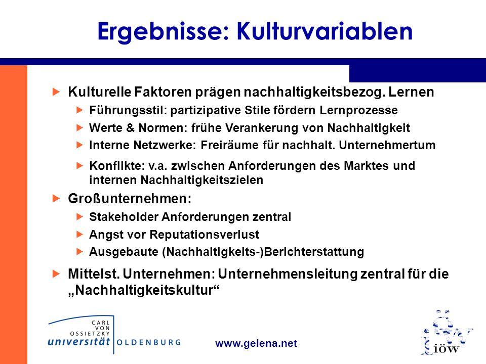 www.gelena.net Ergebnisse: Kulturvariablen Kulturelle Faktoren prägen nachhaltigkeitsbezog.
