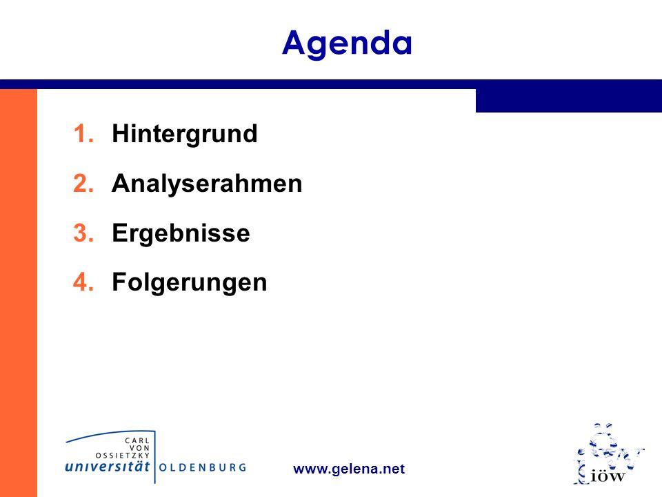 www.gelena.net Agenda 1.Hintergrund 2.Analyserahmen 3.Ergebnisse 4.Folgerungen