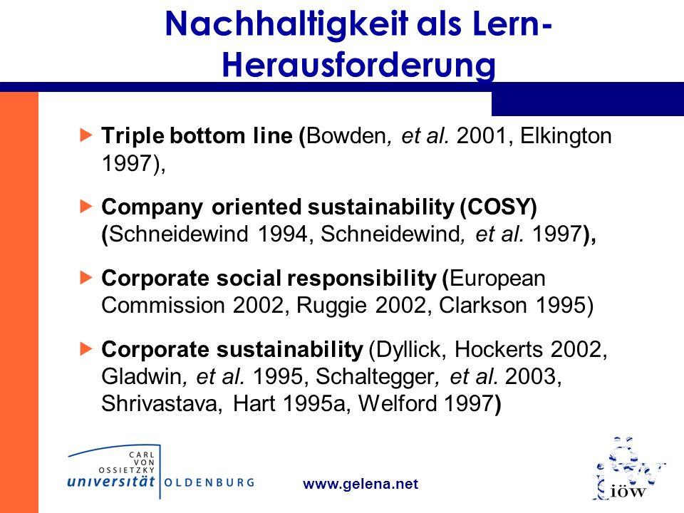 www.gelena.net Nachhaltigkeit als Lern- Herausforderung Triple bottom line (Bowden, et al.