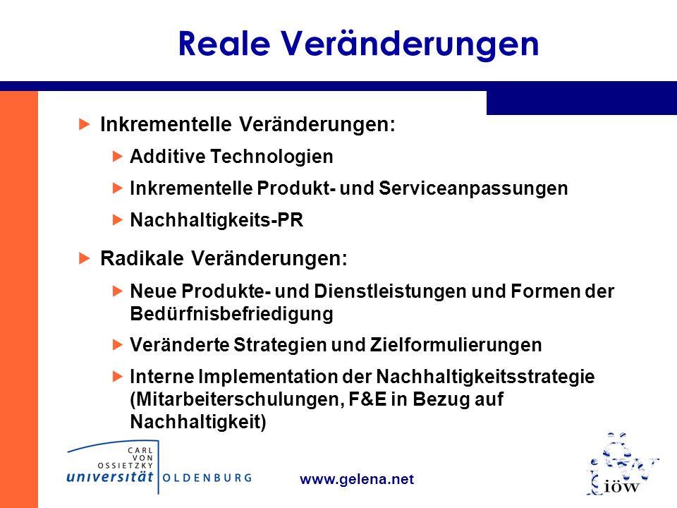 www.gelena.net Reale Veränderungen Inkrementelle Veränderungen: Additive Technologien Inkrementelle Produkt- und Serviceanpassungen Nachhaltigkeits-PR Radikale Veränderungen: Neue Produkte- und Dienstleistungen und Formen der Bedürfnisbefriedigung Veränderte Strategien und Zielformulierungen Interne Implementation der Nachhaltigkeitsstrategie (Mitarbeiterschulungen, F&E in Bezug auf Nachhaltigkeit)