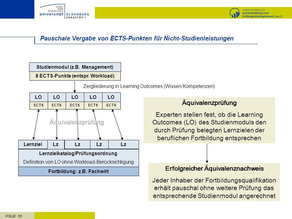 FOLIE 10 Lz Pauschale Vergabe von ECTS-Punkten für Nicht-Studienleistungen Fortbildung: z.B. Fachwirt Zergliederung in Learning Outcomes (Wissen/Kompe
