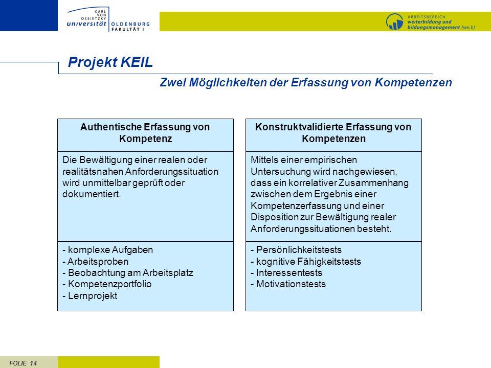 FOLIE 14 Zwei Möglichkeiten der Erfassung von Kompetenzen Projekt KEIL Authentische Erfassung von Kompetenz Die Bewältigung einer realen oder realität