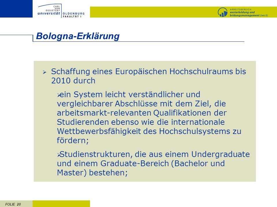 FOLIE 20 Schaffung eines Europäischen Hochschulraums bis 2010 durch ein System leicht verständlicher und vergleichbarer Abschlüsse mit dem Ziel, die a