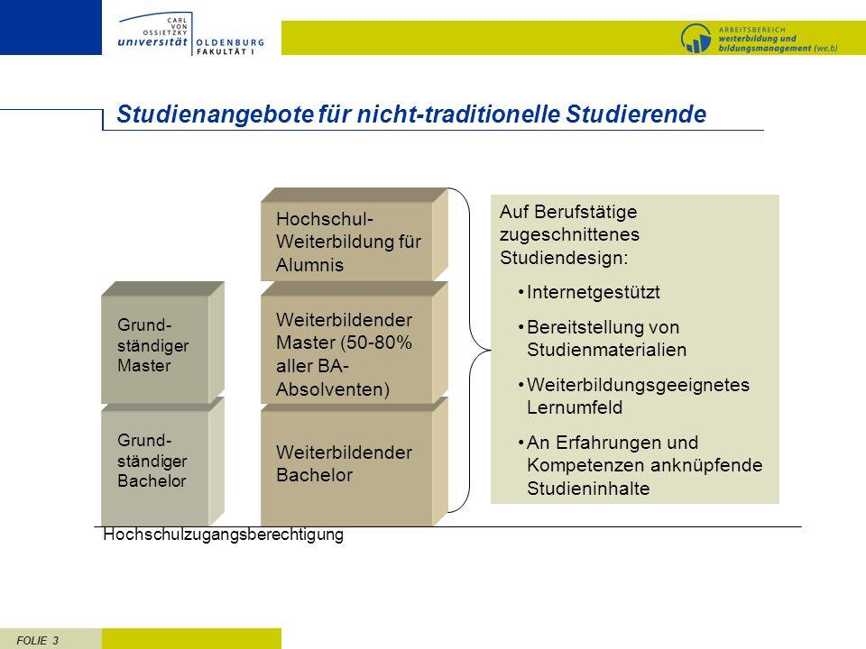 FOLIE 3 Studienangebote für nicht-traditionelle Studierende Hochschulzugangsberechtigung Grund- ständiger Bachelor Grund- ständiger Master Hochschul-