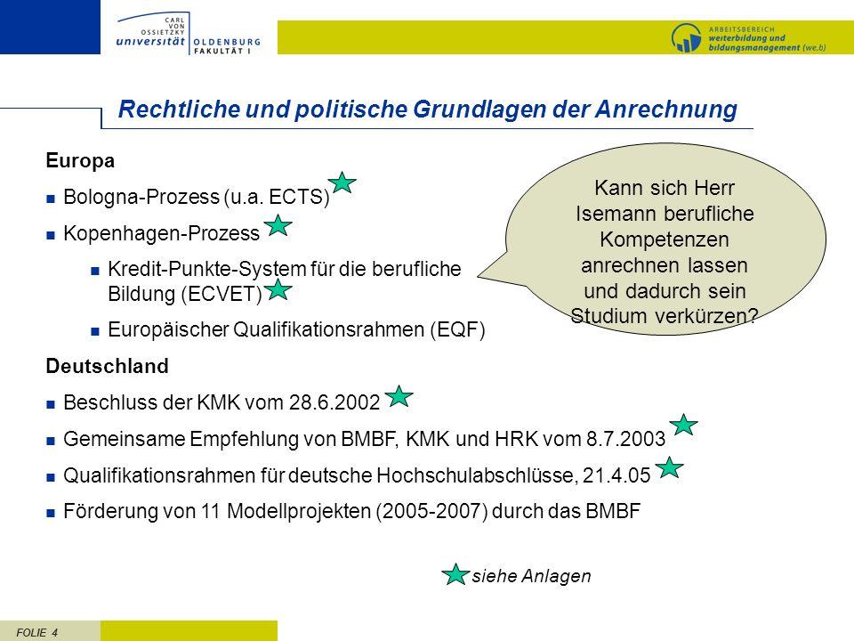 FOLIE 4 Rechtliche und politische Grundlagen der Anrechnung Europa Bologna-Prozess (u.a. ECTS) Kopenhagen-Prozess Kredit-Punkte-System für die berufli