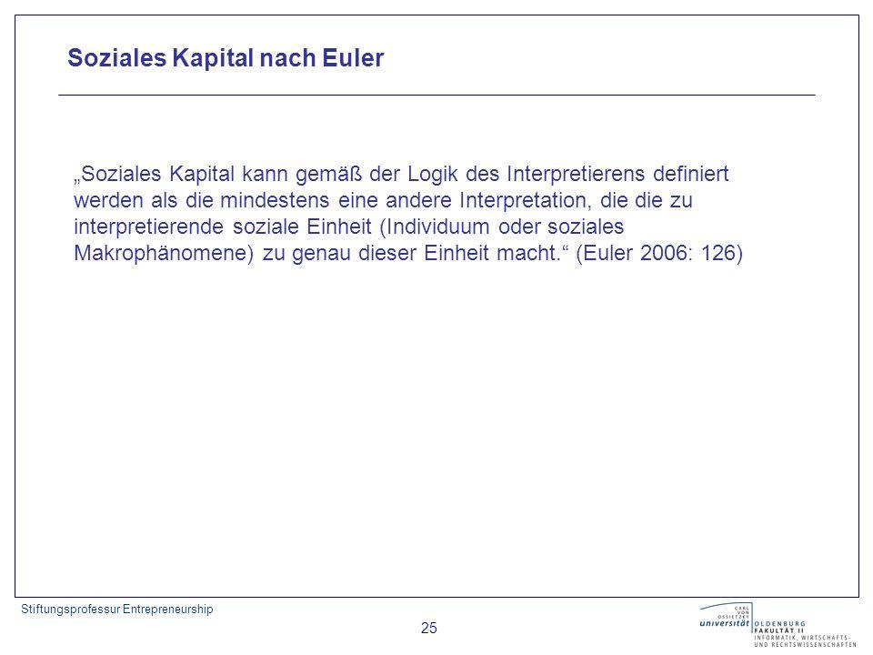 Stiftungsprofessur Entrepreneurship 25 Soziales Kapital kann gemäß der Logik des Interpretierens definiert werden als die mindestens eine andere Inter