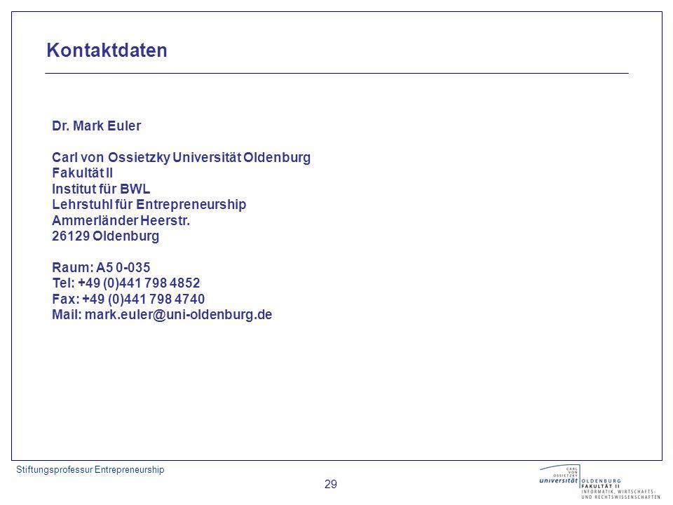 Stiftungsprofessur Entrepreneurship 29 Dr. Mark Euler Carl von Ossietzky Universität Oldenburg Fakultät II Institut für BWL Lehrstuhl für Entrepreneur