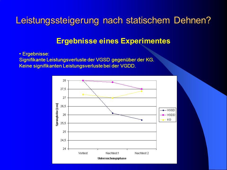 Leistungssteigerung nach statischem Dehnen? Ergebnisse eines Experimentes Ergebnisse: Signifikante Leistungsverluste der VGSD gegenüber der KG. Keine