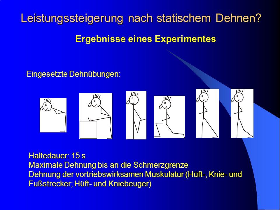 Leistungssteigerung nach statischem Dehnen? Ergebnisse eines Experimentes Eingesetzte Dehnübungen: Haltedauer: 15 s Maximale Dehnung bis an die Schmer