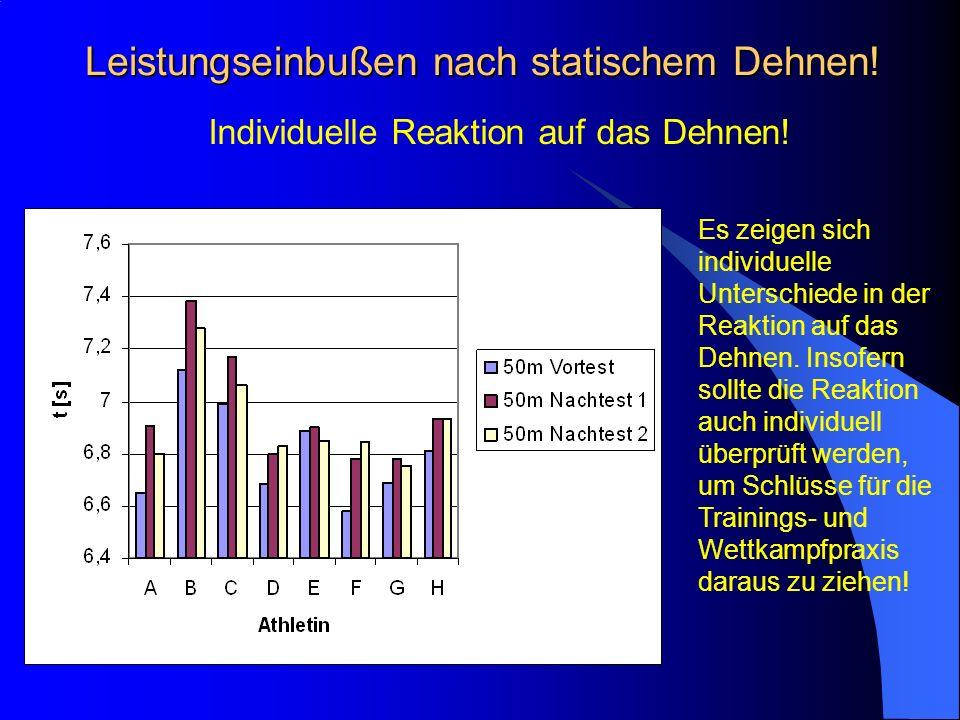 Leistungseinbußen nach statischem Dehnen! Individuelle Reaktion auf das Dehnen! Es zeigen sich individuelle Unterschiede in der Reaktion auf das Dehne