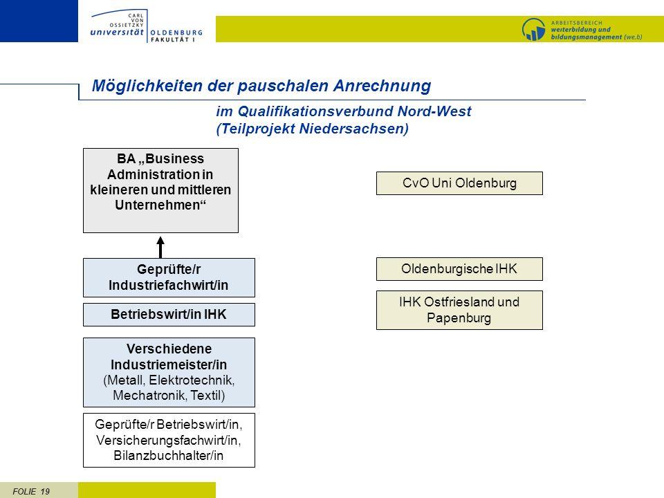 FOLIE 19 Möglichkeiten der pauschalen Anrechnung CvO Uni Oldenburg im Qualifikationsverbund Nord-West (Teilprojekt Niedersachsen) Verschiedene Industr