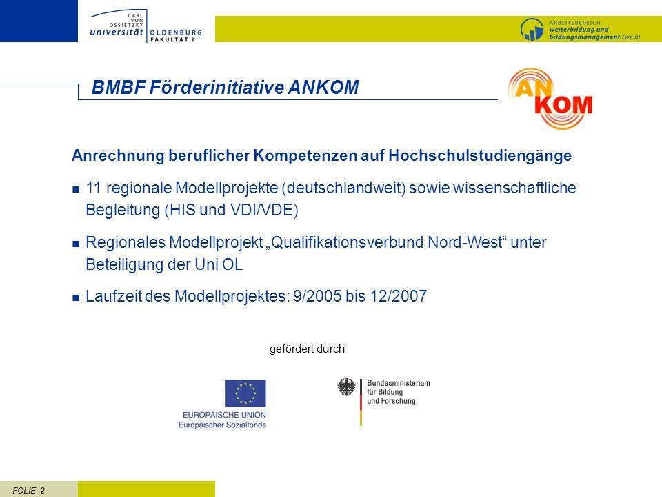 FOLIE 2 BMBF Förderinitiative ANKOM Anrechnung beruflicher Kompetenzen auf Hochschulstudiengänge 11 regionale Modellprojekte (deutschlandweit) sowie w