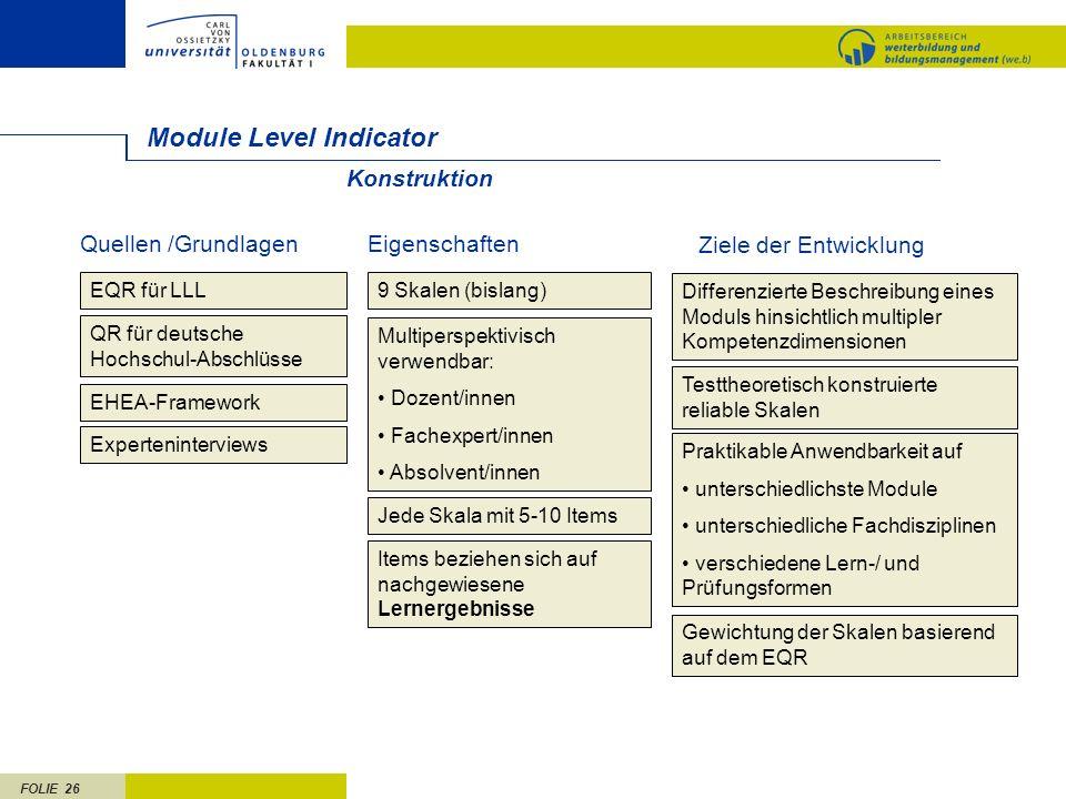 FOLIE 26 Module Level Indicator Konstruktion EQR für LLL QR für deutsche Hochschul-Abschlüsse EHEA-Framework Differenzierte Beschreibung eines Moduls