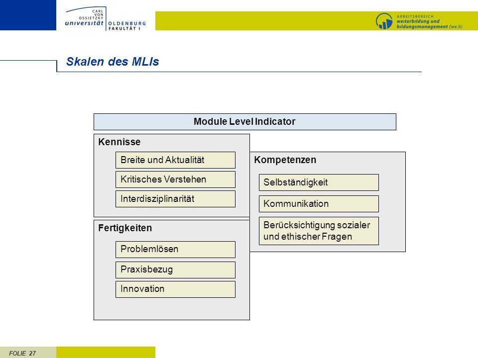 FOLIE 27 Kompetenzen Skalen des MLIs Kennisse Module Level Indicator Breite und Aktualität Kritisches Verstehen Interdisziplinarität Fertigkeiten Prob