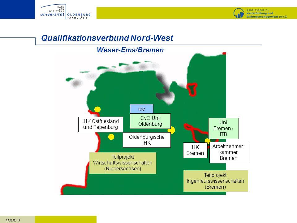 FOLIE 14 Individuelle Erfassung der EQF-Kompetenzbereiche EQF: Kompetenz Kommunikations- und soziale Kompetenz EQF: Fertigkeiten EQF: Kenntnisse Komplexe Aufgabe Portfolio