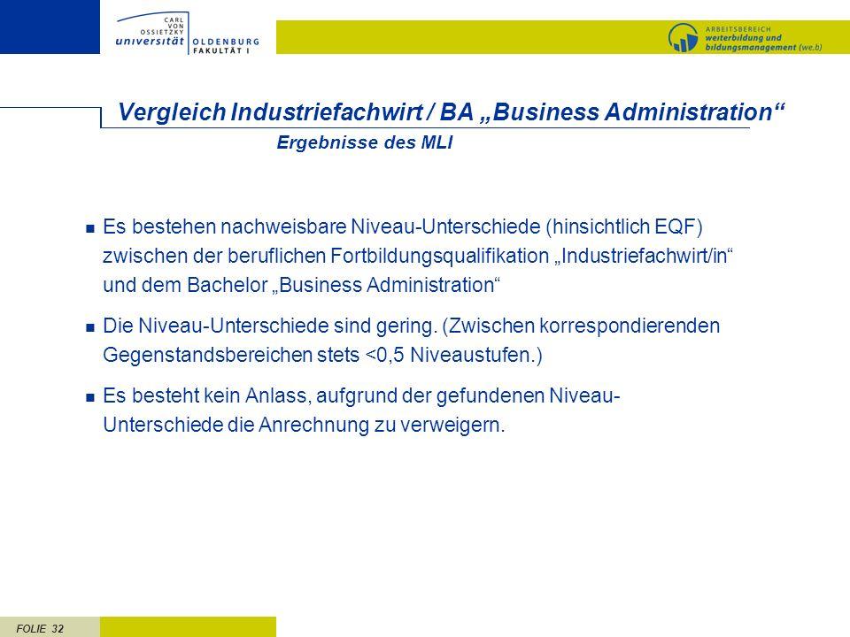 FOLIE 32 Vergleich Industriefachwirt / BA Business Administration Es bestehen nachweisbare Niveau-Unterschiede (hinsichtlich EQF) zwischen der berufli