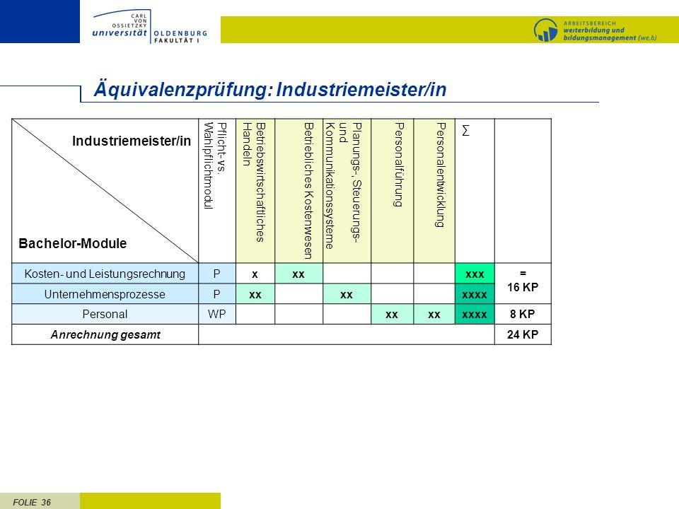 FOLIE 36 Äquivalenzprüfung: Industriemeister/in Industriemeister/in Bachelor-Module Pflicht- vs.WahlpflichtmodulBetriebswirtschaftlichesHandelnBetrieb