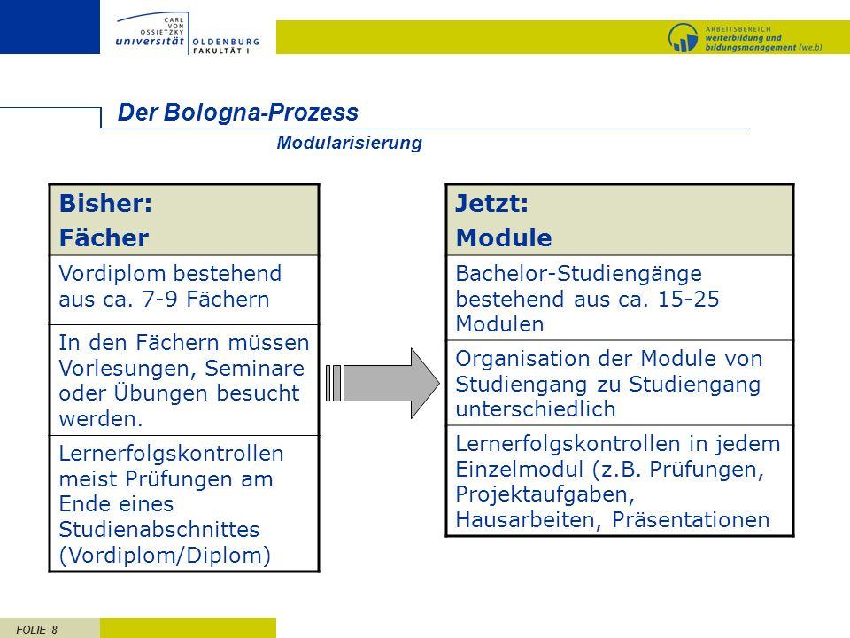 FOLIE 8 Der Bologna-Prozess Bisher: Fächer Vordiplom bestehend aus ca. 7-9 Fächern In den Fächern müssen Vorlesungen, Seminare oder Übungen besucht we