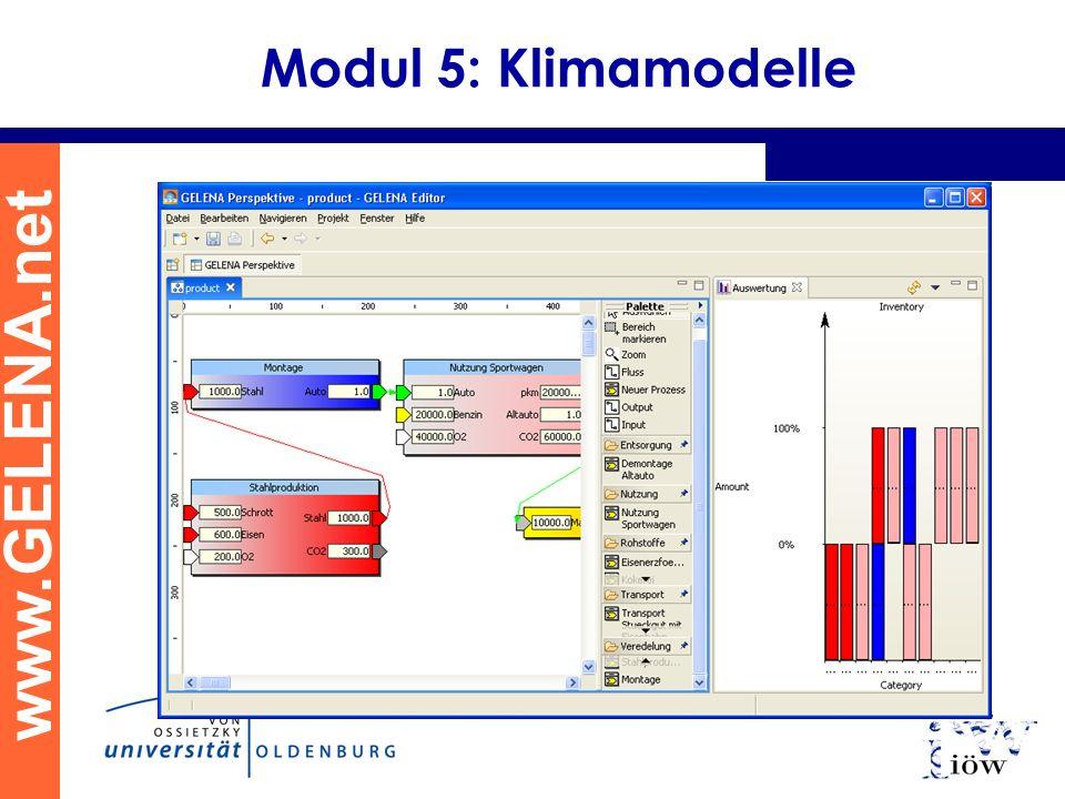 www.GELENA.net Modul 5: Klimamodelle