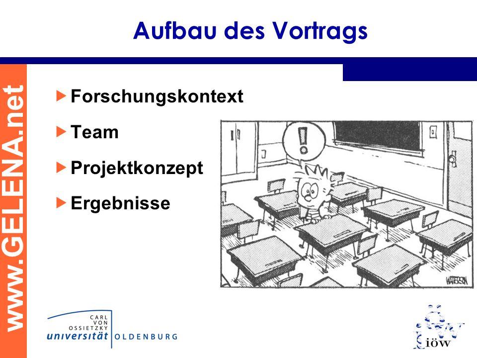 www.GELENA.net Aufbau des Vortrags Forschungskontext Team Projektkonzept Ergebnisse