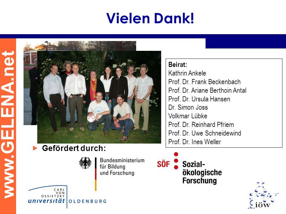 www.GELENA.net Vielen Dank! Beirat: Kathrin Ankele Prof. Dr. Frank Beckenbach Prof. Dr. Ariane Berthoin Antal Prof. Dr. Ursula Hansen Dr. Simon Joss V